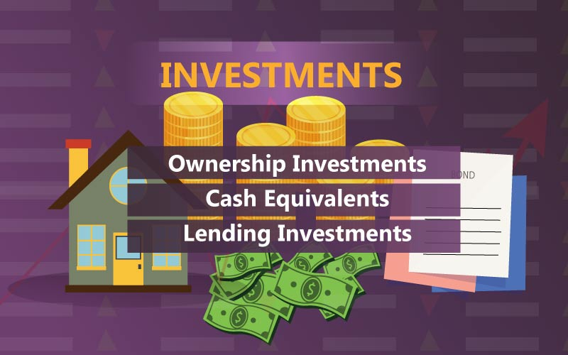 Types of Investments with Explanation
