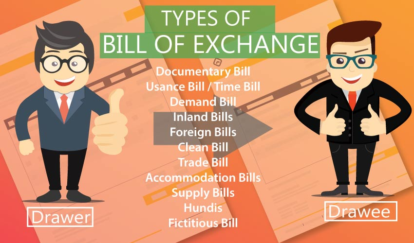 Types of Bill of Exchange with Definitions