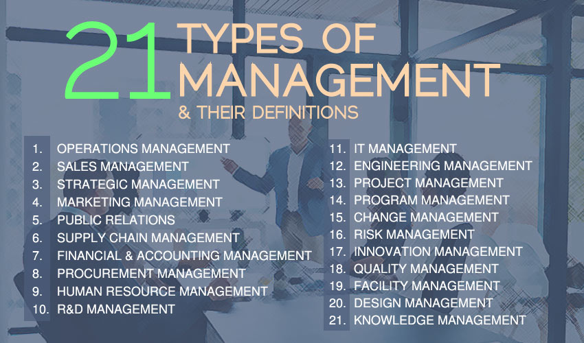 Types of Management with the Definitions