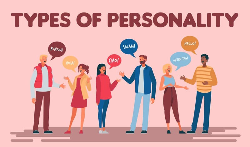 Types of Personality Simplified